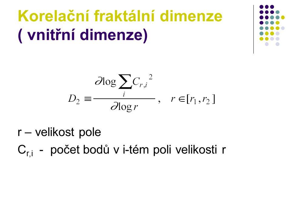 Korelační fraktální dimenze ( vnitřní dimenze) r – velikost pole C r,i - počet bodů v i-tém poli velikosti r