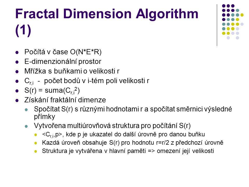 Fractal Dimension Algorithm (1) Počítá v čase O(N*E*R) E-dimenzionální prostor Mřížka s buňkami o velikosti r C r,i - počet bodů v i-tém poli velikosti r S(r) = suma(C r,i 2 ) Získání fraktální dimenze Spočítat S(r) s různými hodnotami r a spočítat směrnici výsledné přímky Vytvořena multiúrovňová struktura pro počítání S(r), kde p je ukazatel do další úrovně pro danou buňku Kazdá úroveň obsahuje S(r) pro hodnotu r=r/2 z předchozí úrovně Struktura je vytvářena v hlavní paměti => omezení její velikosti