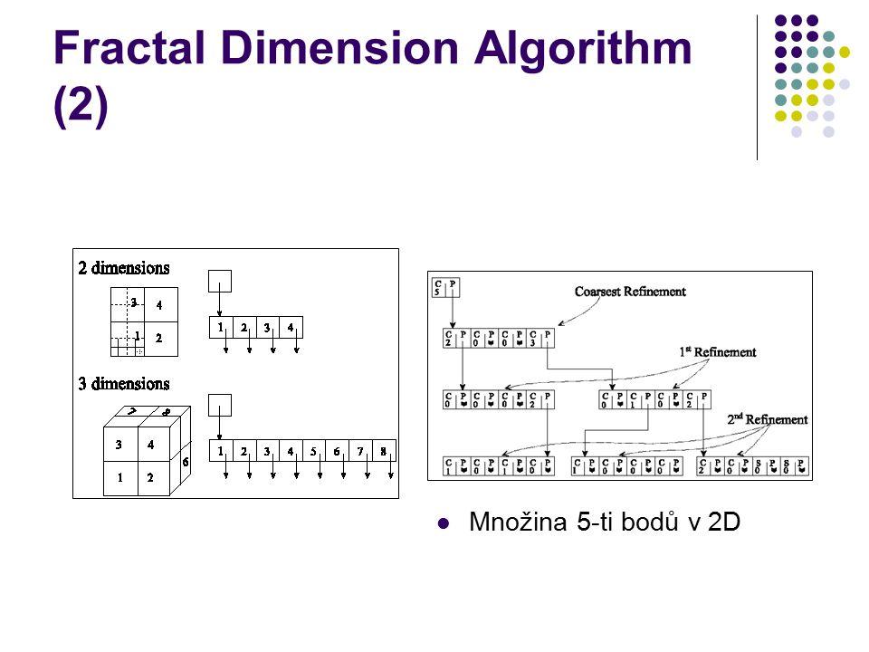 Fractal Dimension Algorithm (2) Množina 5-ti bodů v 2D
