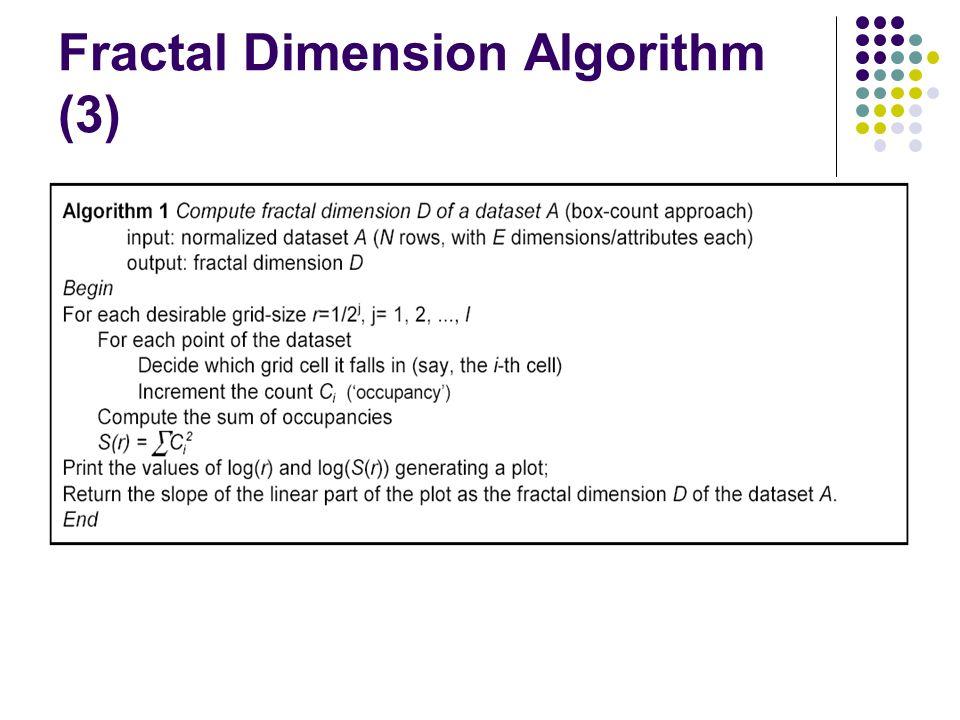 Fractal Dimension Algorithm (3)