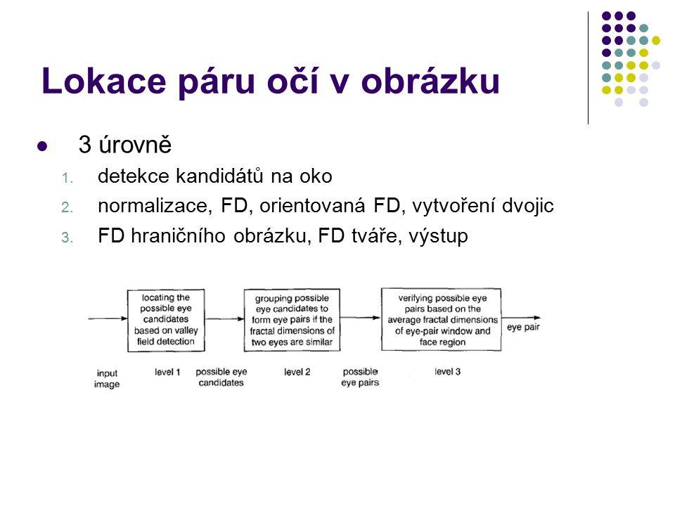 Lokace páru očí v obrázku 3 úrovně 1. detekce kandidátů na oko 2. normalizace, FD, orientovaná FD, vytvoření dvojic 3. FD hraničního obrázku, FD tváře