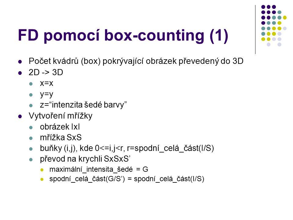 FD pomocí box-counting (1) Počet kvádrů (box) pokrývající obrázek převedený do 3D 2D -> 3D x=x y=y z= intenzita šedé barvy Vytvoření mřížky obrázek IxI mřížka SxS buňky (i,j), kde 0<=i,j<r, r=spodní_celá_část(I/S) převod na krychli SxSxS' maximální_intensita_šedé = G spodní_celá_část(G/S') = spodní_celá_část(I/S)