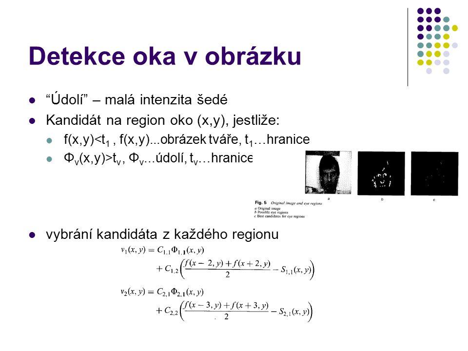 """Detekce oka v obrázku """"Údolí"""" – malá intenzita šedé Kandidát na region oko (x,y), jestliže: f(x,y)<t 1, f(x,y)...obrázek tváře, t 1 …hranice Φ v (x,y)"""