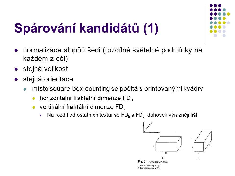 Spárování kandidátů (1) normalizace stupňů šedi (rozdílné světelné podmínky na každém z očí) stejná velikost stejná orientace místo square-box-countin