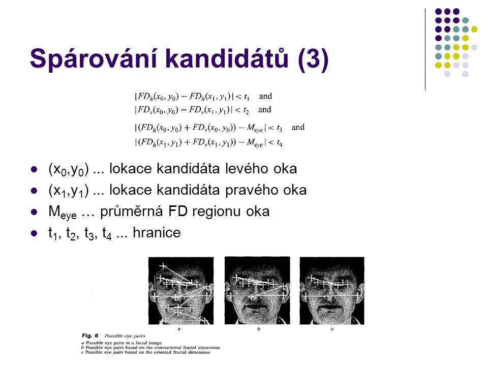 Spárování kandidátů (3) (x 0,y 0 )... lokace kandidáta levého oka (x 1,y 1 )... lokace kandidáta pravého oka M eye … průměrná FD regionu oka t 1, t 2,