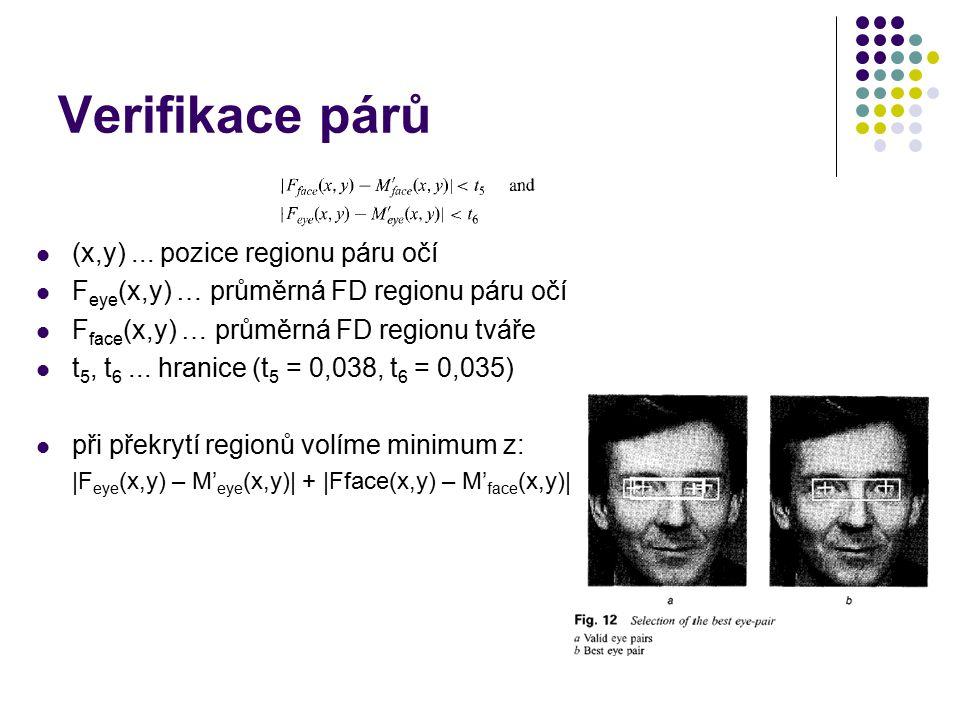 Verifikace párů (x,y)... pozice regionu páru očí F eye (x,y) … průměrná FD regionu páru očí F face (x,y) … průměrná FD regionu tváře t 5, t 6... hrani