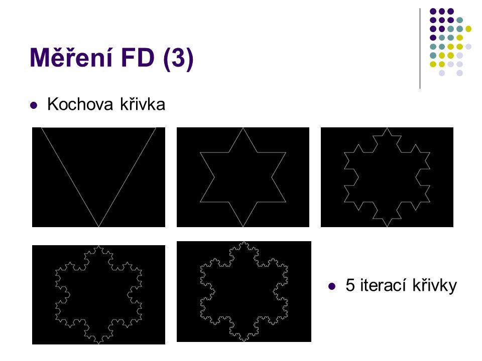Měření FD (3) Kochova křivka 3 x zjemnění => 4 x délka s = 1/3 => N = 4 D = logN/log(1/s) = log4/log3 = 1.261895