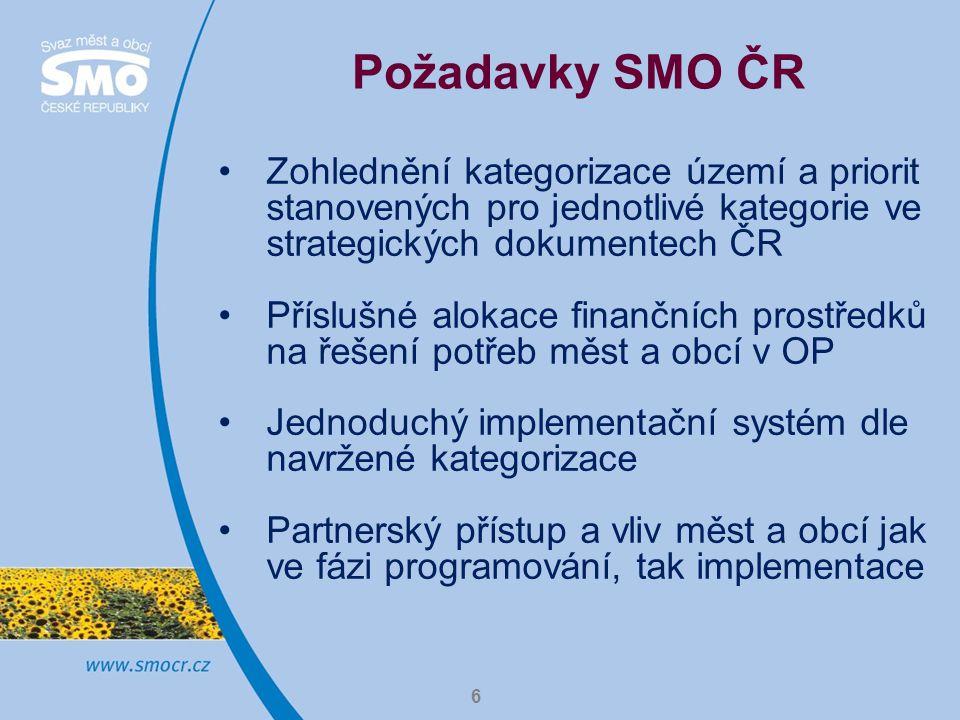 7 Kontakt Svaz měst a obcí ČR 5.