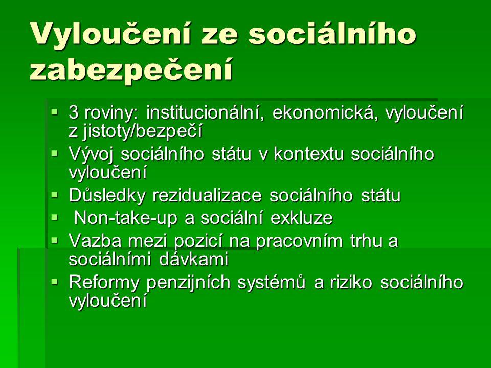 Vyloučení ze sociálního zabezpečení  3 roviny: institucionální, ekonomická, vyloučení z jistoty/bezpečí  Vývoj sociálního státu v kontextu sociálního vyloučení  Důsledky rezidualizace sociálního státu  Non-take-up a sociální exkluze  Vazba mezi pozicí na pracovním trhu a sociálními dávkami  Reformy penzijních systémů a riziko sociálního vyloučení