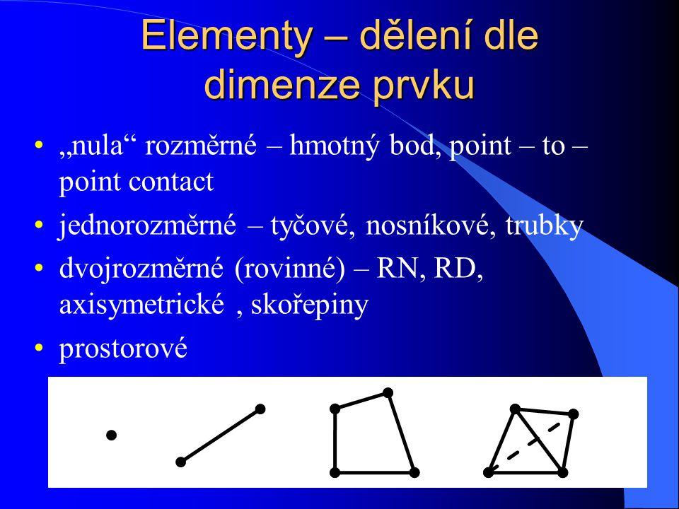 """Elementy – dělení dle dimenze prvku """"nula"""" rozměrné – hmotný bod, point – to – point contact jednorozměrné – tyčové, nosníkové, trubky dvojrozměrné (r"""