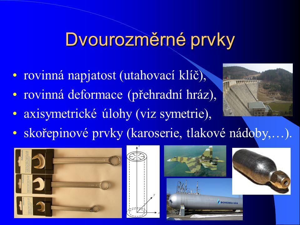 Dvourozměrné prvky rovinná napjatost (utahovací klíč), rovinná deformace (přehradní hráz), axisymetrické úlohy (viz symetrie), skořepinové prvky (karo