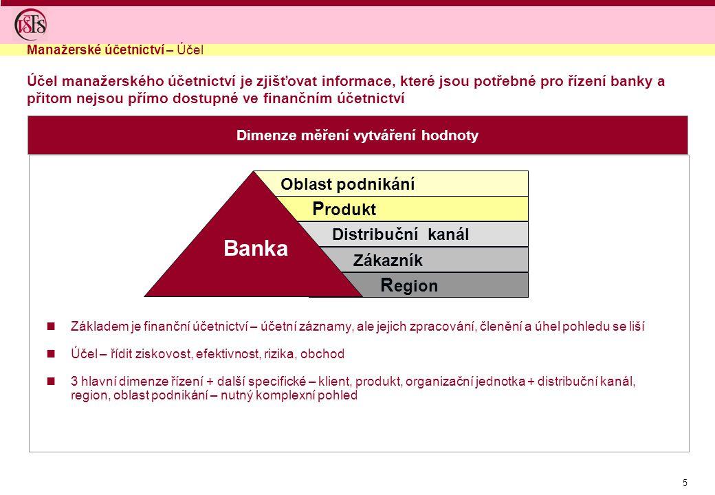 5 Dimenze měření vytváření hodnoty Účel manažerského účetnictví je zjišťovat informace, které jsou potřebné pro řízení banky a přitom nejsou přímo dostupné ve finančním účetnictví Manažerské účetnictví – Účel Základem je finanční účetnictví – účetní záznamy, ale jejich zpracování, členění a úhel pohledu se liší Účel – řídit ziskovost, efektivnost, rizika, obchod 3 hlavní dimenze řízení + další specifické – klient, produkt, organizační jednotka + distribuční kanál, region, oblast podnikání – nutný komplexní pohled R egion Zákazník Distribuční kanál Oblast podnikání P rodukt Banka