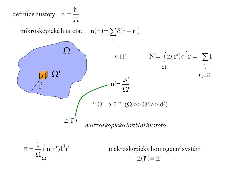 """mikroskopická hustota:  '' v  ': """"  '  0 """" (  >>  ' >> d 3 ) makroskopická lokální hustota makroskopicky homogenní systém definice hustoty"""