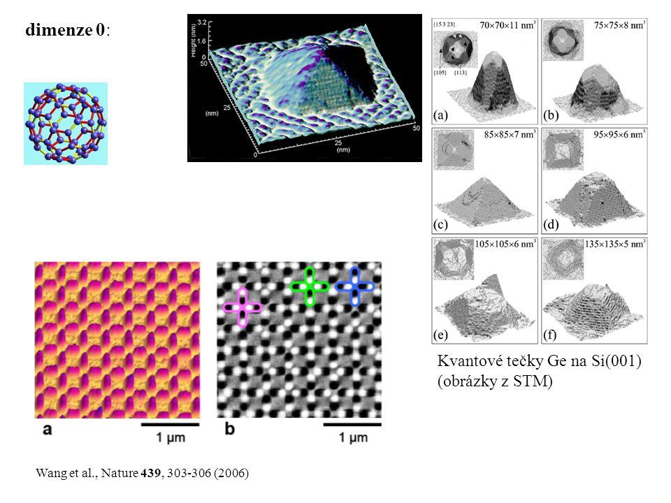 dimenze 0: Kvantové tečky Ge na Si(001) (obrázky z STM) Wang et al., Nature 439, 303-306 (2006)