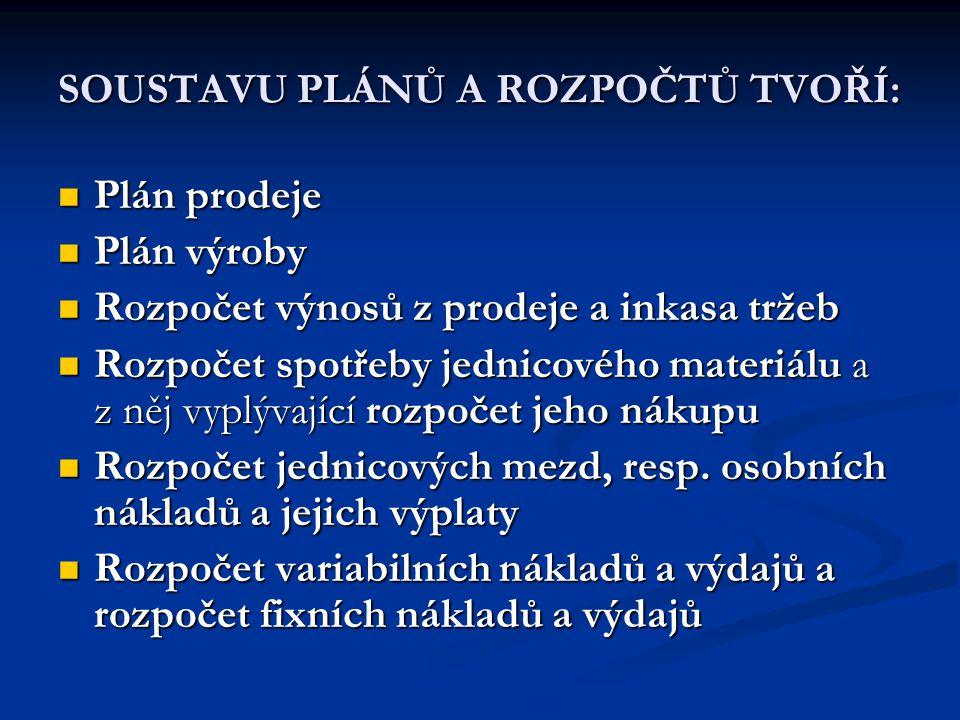 SOUSTAVU PLÁNŮ A ROZPOČTŮ TVOŘÍ: Plán prodeje Plán prodeje Plán výroby Plán výroby Rozpočet výnosů z prodeje a inkasa tržeb Rozpočet výnosů z prodeje