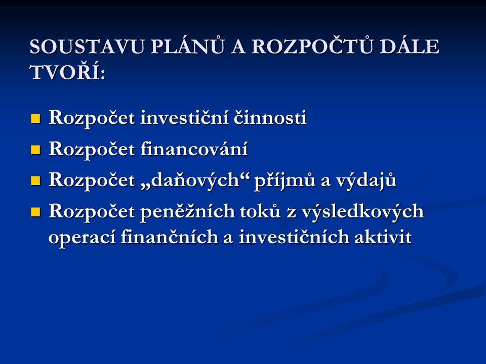 """SOUSTAVU PLÁNŮ A ROZPOČTŮ DÁLE TVOŘÍ: Rozpočet investiční činnosti Rozpočet investiční činnosti Rozpočet financování Rozpočet financování Rozpočet """"da"""