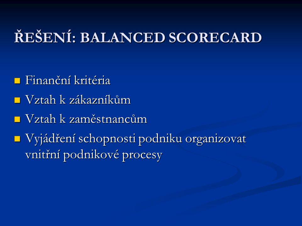 ŘEŠENÍ: BALANCED SCORECARD Finanční kritéria Finanční kritéria Vztah k zákazníkům Vztah k zákazníkům Vztah k zaměstnancům Vztah k zaměstnancům Vyjádře