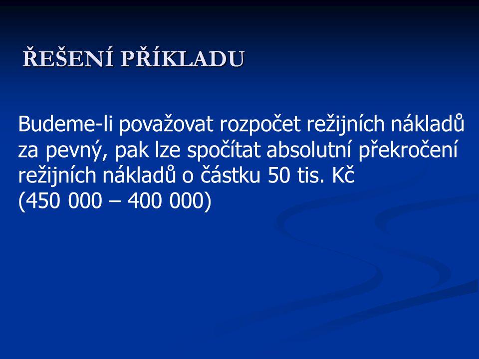 ŘEŠENÍ PŘÍKLADU Budeme-li považovat rozpočet režijních nákladů za pevný, pak lze spočítat absolutní překročení režijních nákladů o částku 50 tis. Kč (