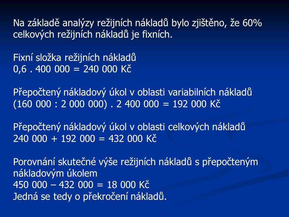 Na základě analýzy režijních nákladů bylo zjištěno, že 60% celkových režijních nákladů je fixních. Fixní složka režijních nákladů 0,6. 400 000 = 240 0