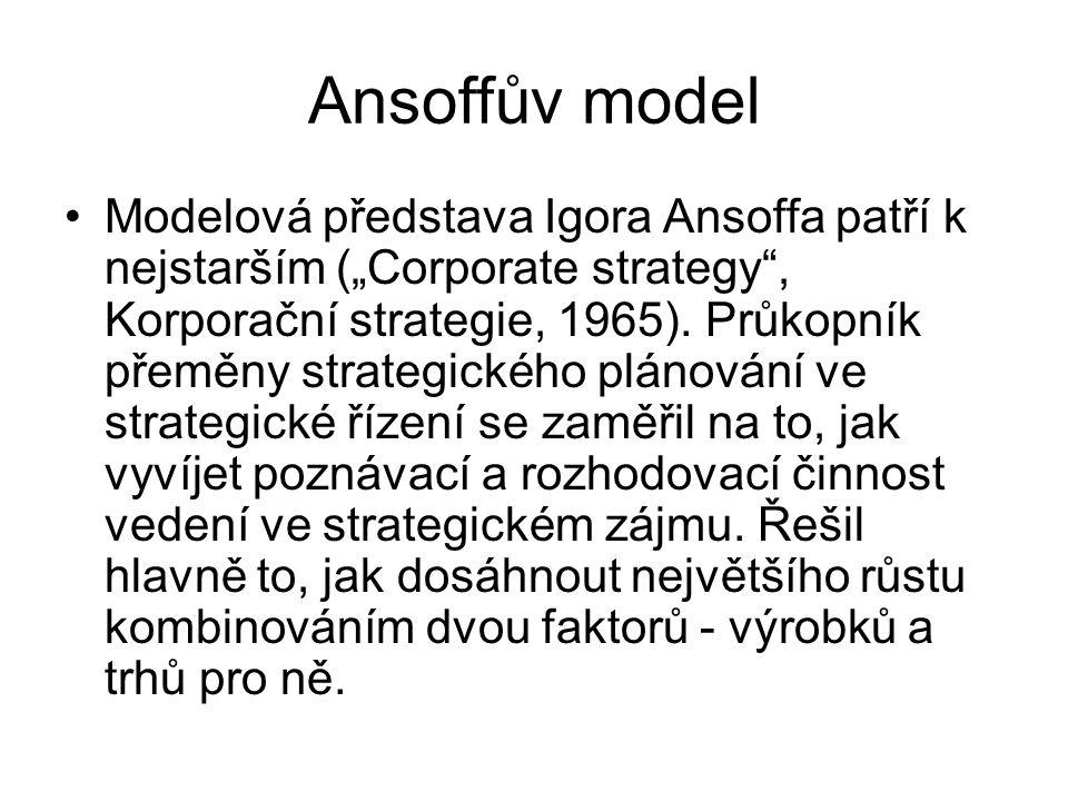 """Ansoffův model Modelová představa Igora Ansoffa patří k nejstarším (""""Corporate strategy"""", Korporační strategie, 1965). Průkopník přeměny strategického"""