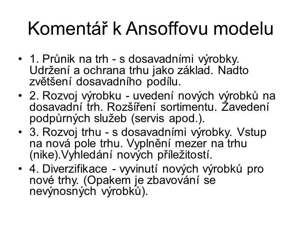 Komentář k Ansoffovu modelu 1. Průnik na trh - s dosavadními výrobky. Udržení a ochrana trhu jako základ. Nadto zvětšení dosavadního podílu. 2. Rozvoj