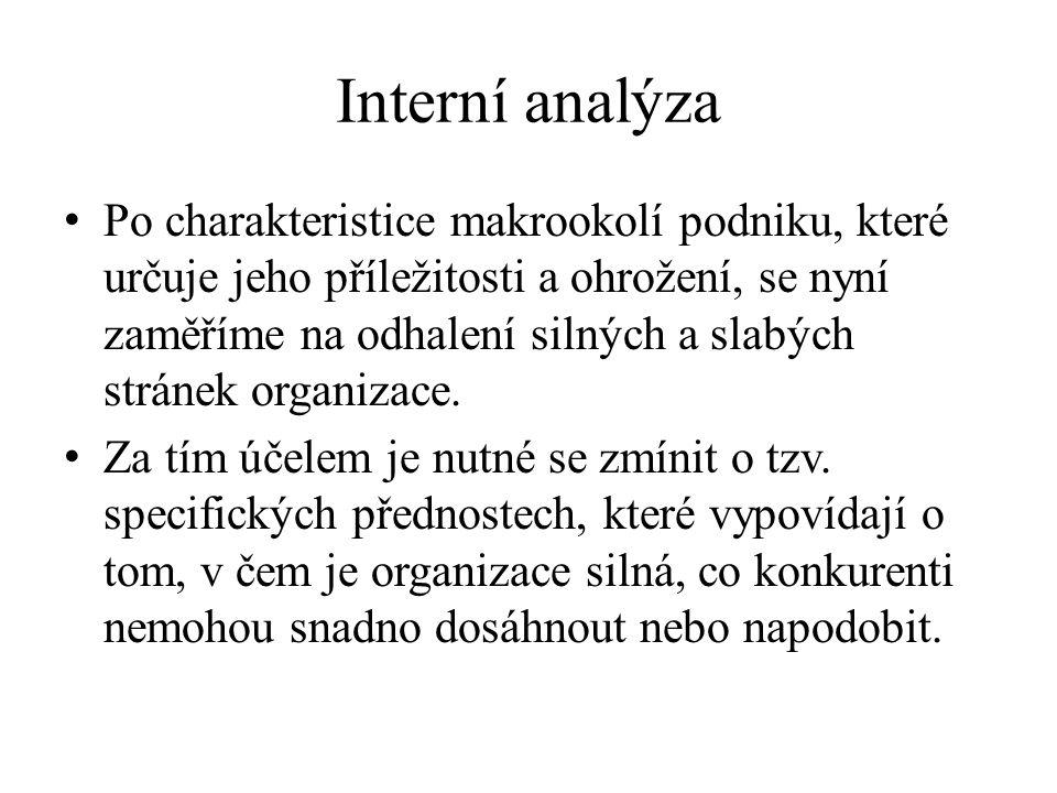 Interní analýza Po charakteristice makrookolí podniku, které určuje jeho příležitosti a ohrožení, se nyní zaměříme na odhalení silných a slabých strán