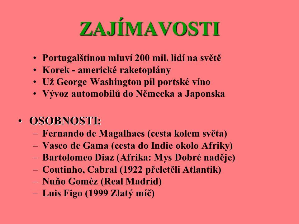 ZAJÍMAVOSTI Portugalštinou mluví 200 mil. lidí na světě Korek - americké raketoplány Už George Washington pil portské víno Vývoz automobilů do Německa