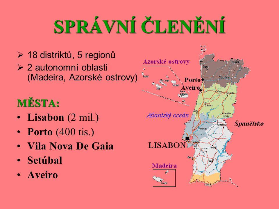 SPRÁVNÍ ČLENĚNÍ  18 distriktů, 5 regionů  2 autonomní oblasti (Madeira, Azorské ostrovy)MĚSTA: Lisabon (2 mil.) Porto (400 tis.) Vila Nova De Gaia S