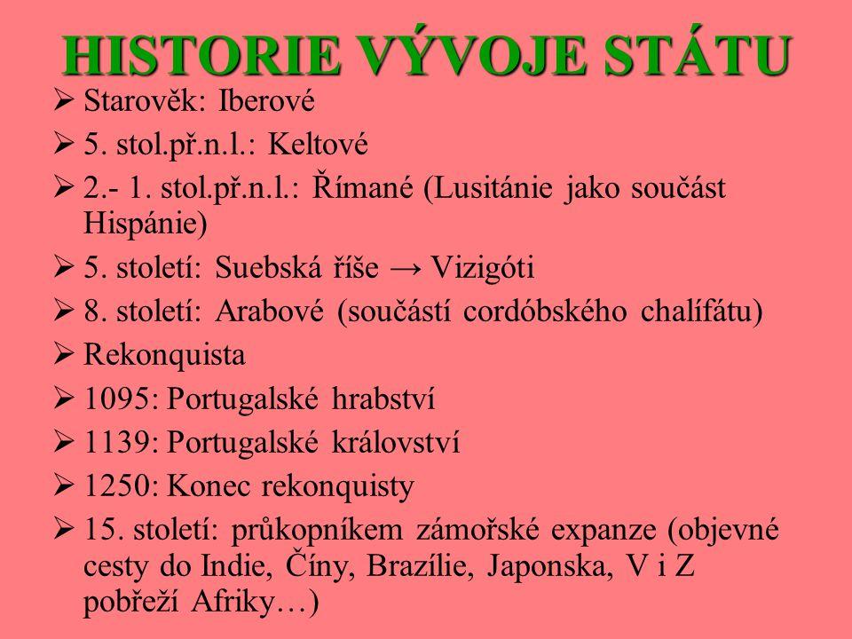 HISTORIE VÝVOJE STÁTU  Starověk: Iberové  5. stol.př.n.l.: Keltové  2.- 1. stol.př.n.l.: Římané (Lusitánie jako součást Hispánie)  5. století: Sue