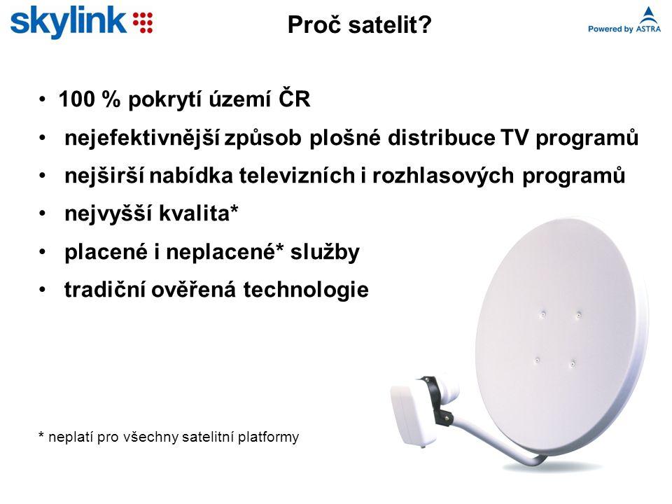 100 % pokrytí území ČR nejefektivnější způsob plošné distribuce TV programů nejširší nabídka televizních i rozhlasových programů nejvyšší kvalita* placené i neplacené* služby tradiční ověřená technologie * neplatí pro všechny satelitní platformy Proč satelit