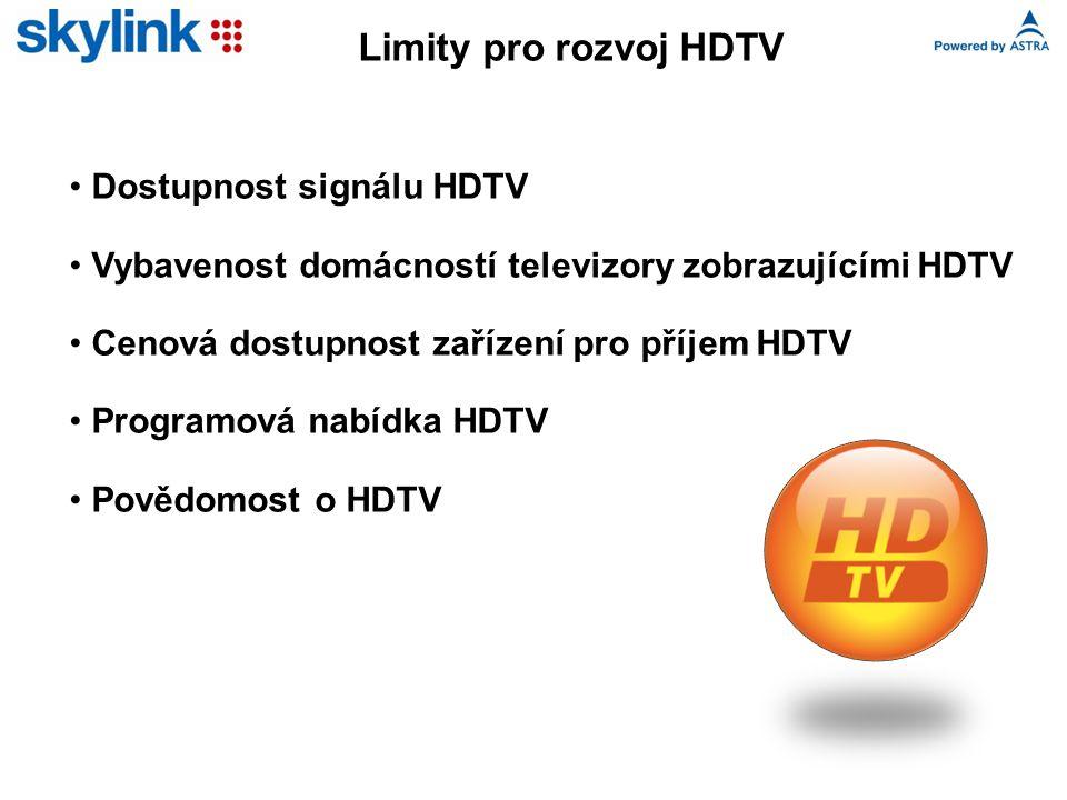 Limity pro rozvoj HDTV Dostupnost signálu HDTV Vybavenost domácností televizory zobrazujícími HDTV Cenová dostupnost zařízení pro příjem HDTV Programová nabídka HDTV Povědomost o HDTV
