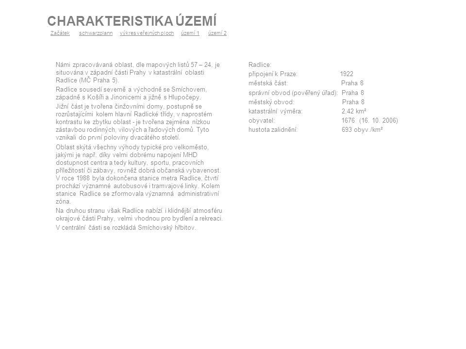 CHARAKTERISTIKA ÚZEMÍ ZačátekZačátek schwarzplann výkres veřejných ploch území 1 území 2schwarzplannvýkres veřejných plochúzemí 1území 2 Námi zpracovávaná oblast, dle mapových listů 57 – 24, je situována v západní části Prahy v katastrální oblasti Radlice (MČ Praha 5).