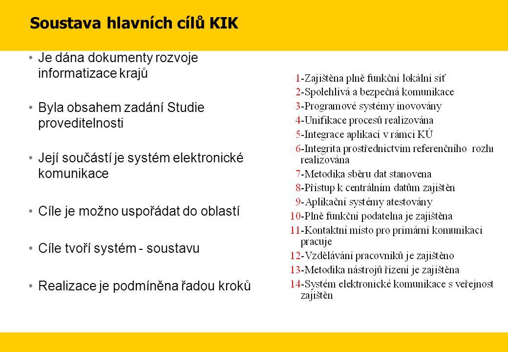 Soustava hlavních cílů KIK Je dána dokumenty rozvoje informatizace krajů Byla obsahem zadání Studie proveditelnosti Její součástí je systém elektronic