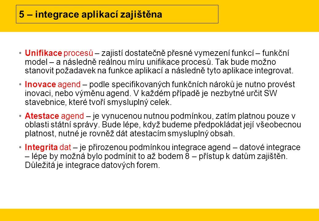 I.Legislativa a funkční model III. Platformy a aplikace VII.