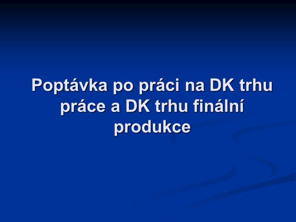 Nabídka práce na DK trhu práce a DK trhu finální produkce DK trh práce: MFC L = AFC L = w = s L DK trh práce: MFC L = AFC L = w = s L DK trh produkce: