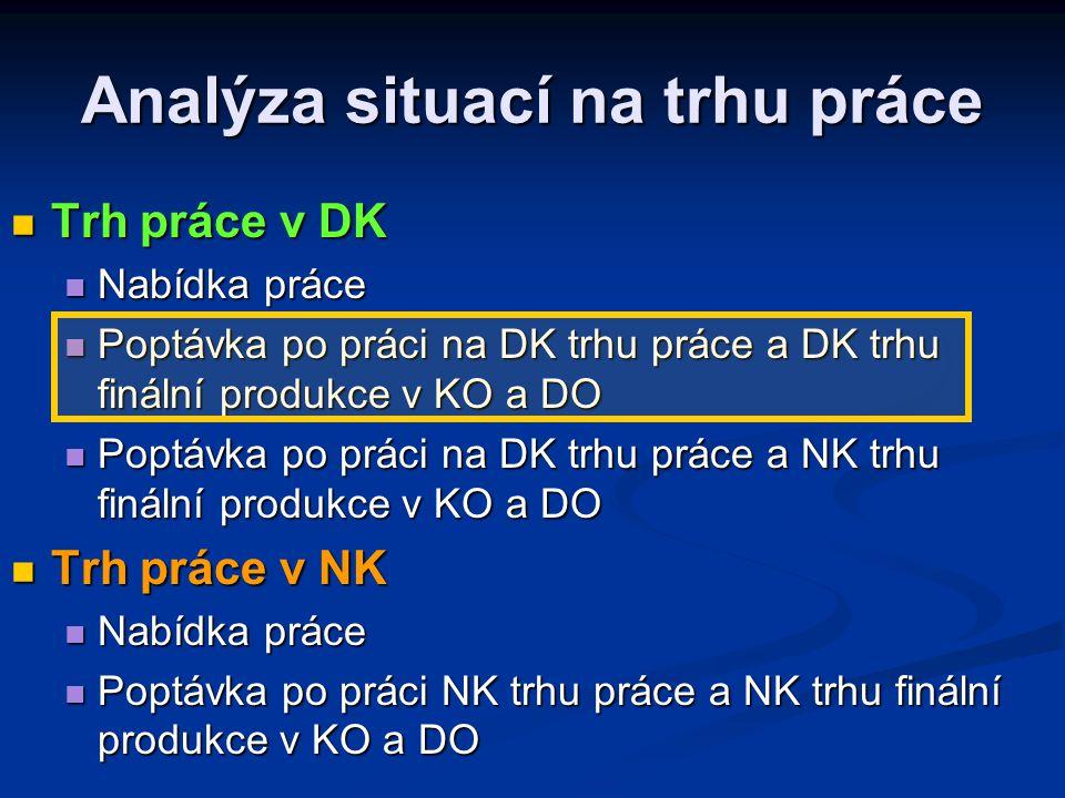 Poptávka po práci na DK trhu práce a DK trhu finální produkce