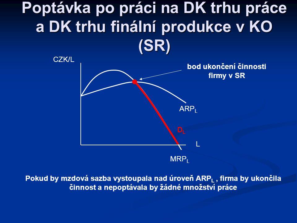 Firma musí svými příjmy v KO pokrýt alespoň variabilní náklady, neboli: TR ≥ VC ARP L L ≥ w L ARP L · L ≥ w · L ARP L ≥ w Křivka poptávky po práci je