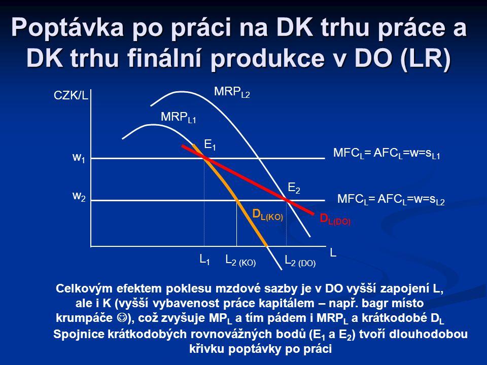 L K Q1Q1 Q2Q2 SEPE A TE B C Substituční efekt (SE): při poklesu mzdové sazby bude firma nahrazovat kapitál prací – posun z A do B → zhoršení efektivno