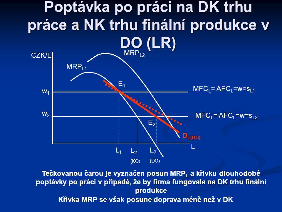 """Odvození je obdobné jako v případě DK trhu finální produkce, ale vedle SE a PE se prosazuje ještě tzv. """"příjmový efekt"""" (v DK působil až na úrovni cel"""