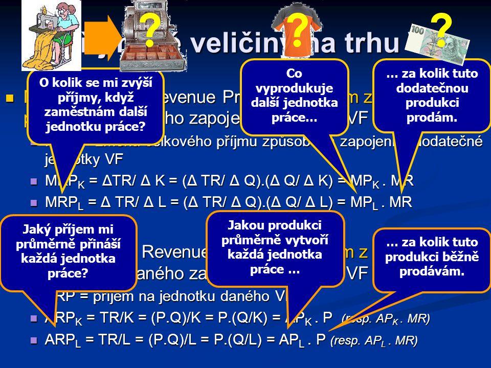 Příjmové veličiny na trhu VF MRP (Marginal Revenue Product) – příjem z mezního produktu (získaného zapojením) daného VF MRP (Marginal Revenue Product) – příjem z mezního produktu (získaného zapojením) daného VF MRP = změna celkového příjmu způsobená zapojením dodatečné jednotky VF MRP = změna celkového příjmu způsobená zapojením dodatečné jednotky VF MRP K = ΔTR/ Δ K = (Δ TR/ Δ Q).(Δ Q/ Δ K) = MP K.