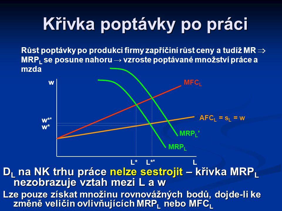 """Optimální množství práce v SR platí modifikované zlaté pravidlo maximalizace zisku: MRP L = MFC L AFC L = s L = w MFC L L w MRP L w1w1 w* """"přebytek fi"""