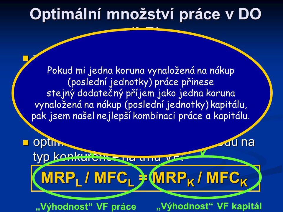 Křivka poptávky po práci D L na NK trhu práce nelze sestrojit – křivka MRP L nezobrazuje vztah mezi L a w Lze pouze získat množinu rovnovážných bodů,
