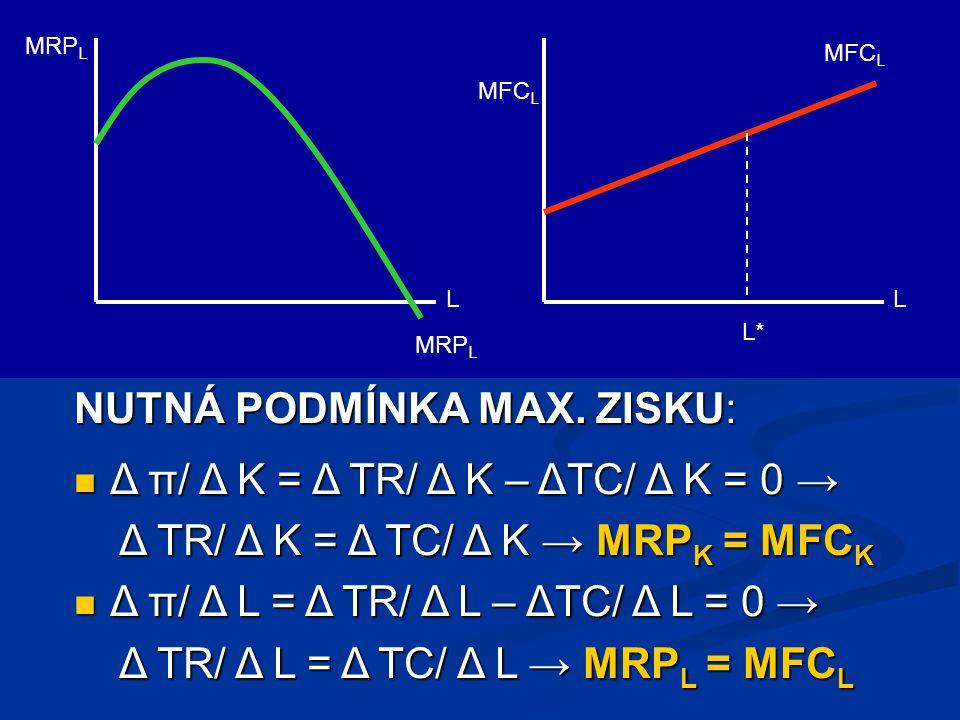 Volba optimálního množství najímaných VF Optimální je takové množství VF, které firmě maximalizuje zisk Optimální je takové množství VF, které firmě maximalizuje zisk TR (K,L) – TC (K,L) = π (K,L) TR (K,L) – TC (K,L) = π (K,L) NUTNÁ PODMÍNKA MAX.