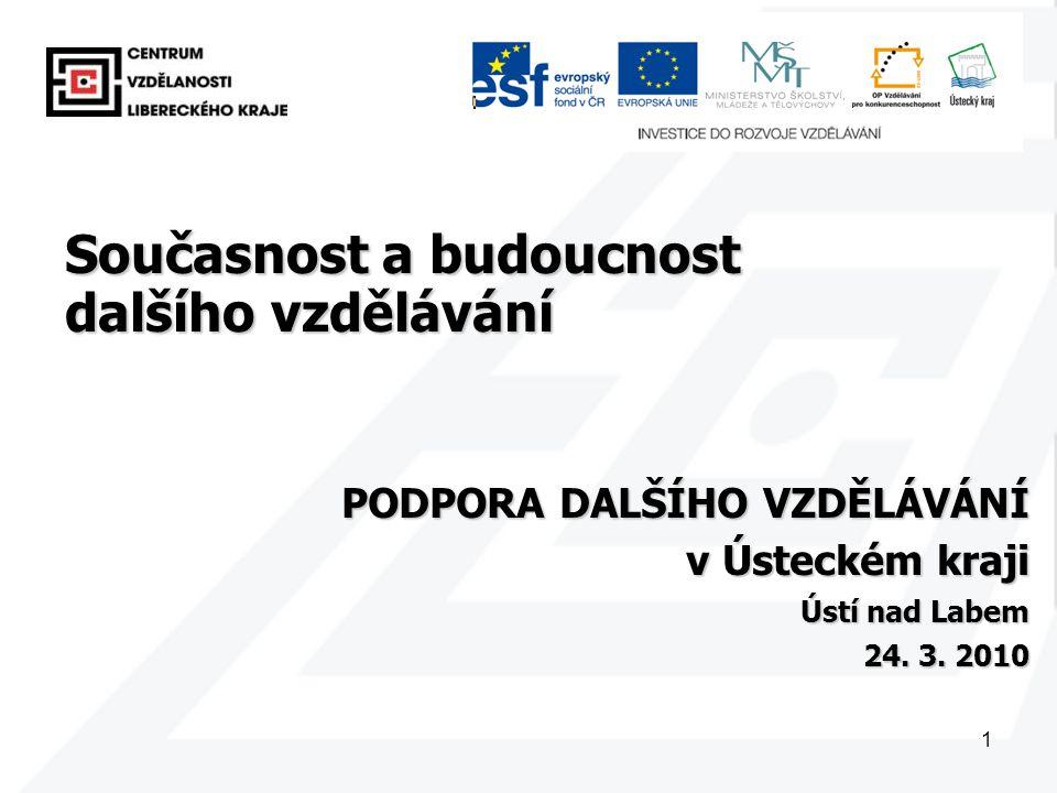 Opatření 3.2 OP VK OP RLZ SROP Projekty – podpora reformy