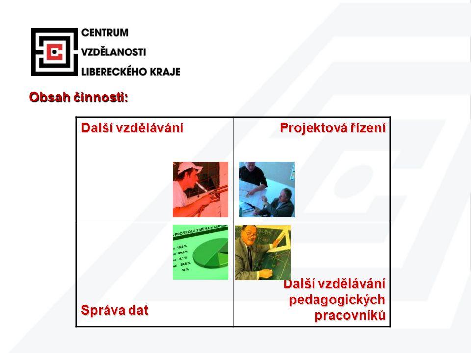 Obsah činnosti: Další vzdělávání Projektová řízení Správa dat Další vzdělávání pedagogických pracovníků