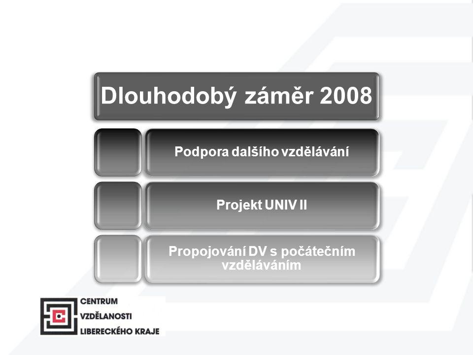 Dlouhodobý záměr 2008 Podpora dalšího vzděláváníProjekt UNIV II Propojování DV s počátečním vzděláváním