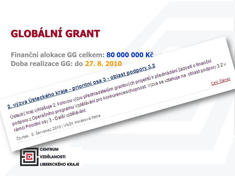 GLOBÁLNÍ GRANT Finanční alokace GG celkem: 80 000 000 Kč Doba realizace GG: do 27. 8. 2010