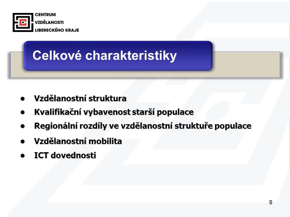 9 Celkové charakteristiky Vzdělanostní strukturaVzdělanostní struktura Kvalifikační vybavenost starší populaceKvalifikační vybavenost starší populace Regionální rozdíly ve vzdělanostní struktuře populaceRegionální rozdíly ve vzdělanostní struktuře populace Vzdělanostní mobilitaVzdělanostní mobilita ICT dovednostiICT dovednosti
