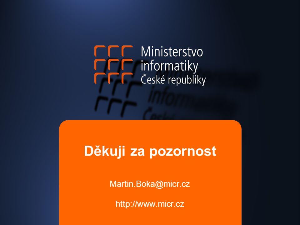 Děkuji za pozornost Martin.Boka@micr.cz http://www.micr.cz