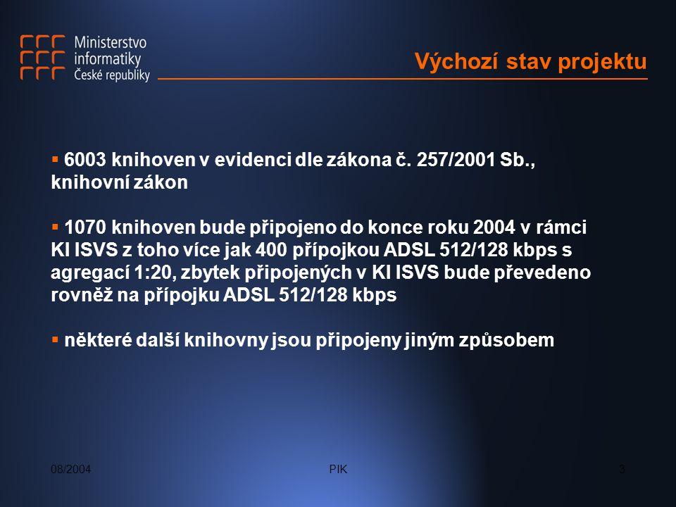 08/2004PIK3 Výchozí stav projektu  6003 knihoven v evidenci dle zákona č.